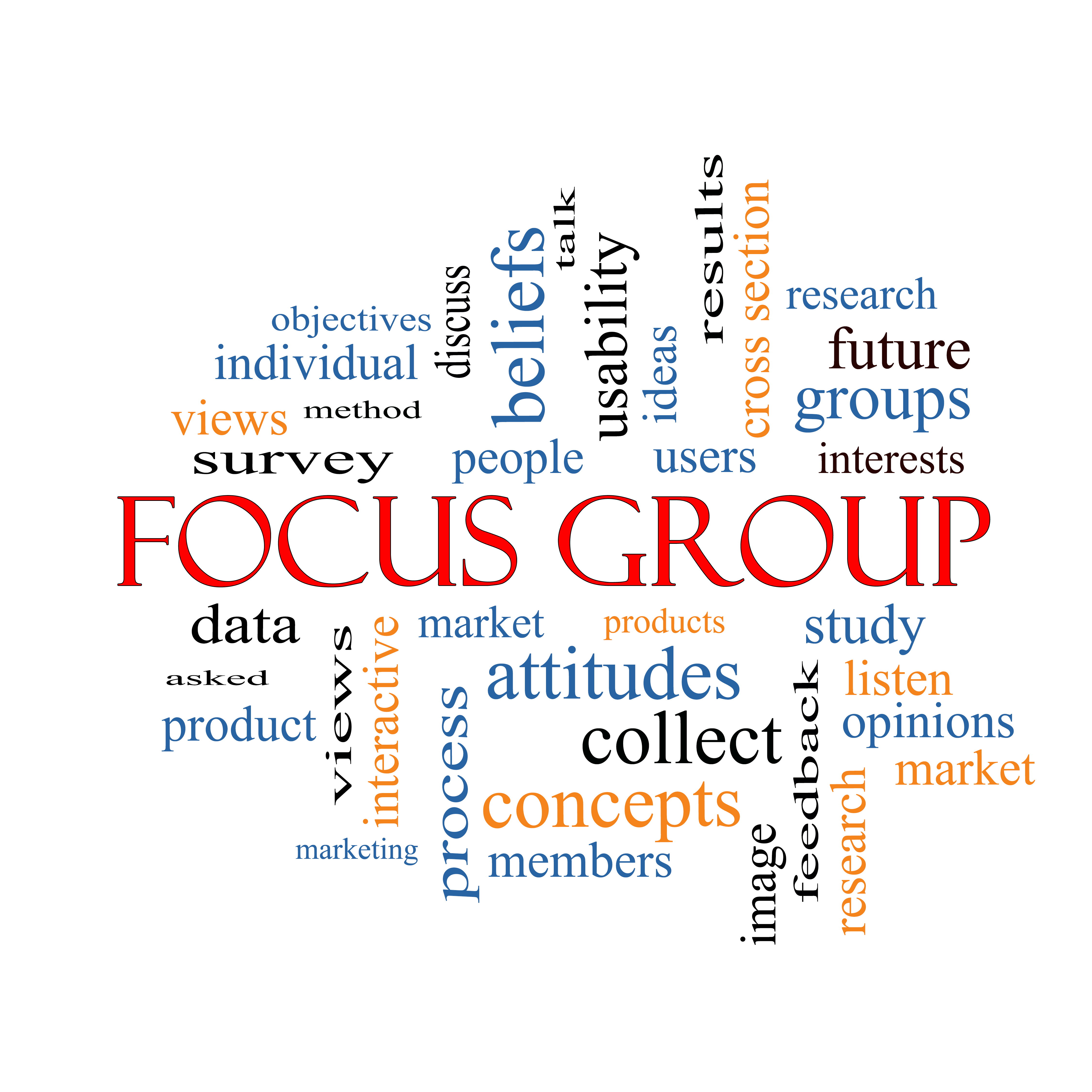 Qualitative Research: Introducing focus groups | The BMJ