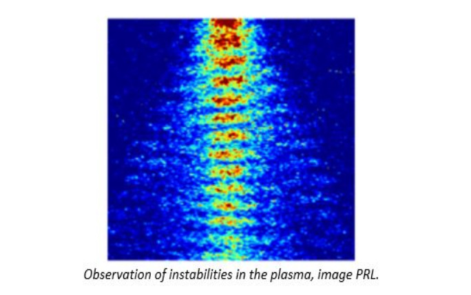 Observation of instabilities in the plasma, image PRL.