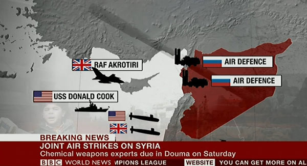 Map showing military action in Syria